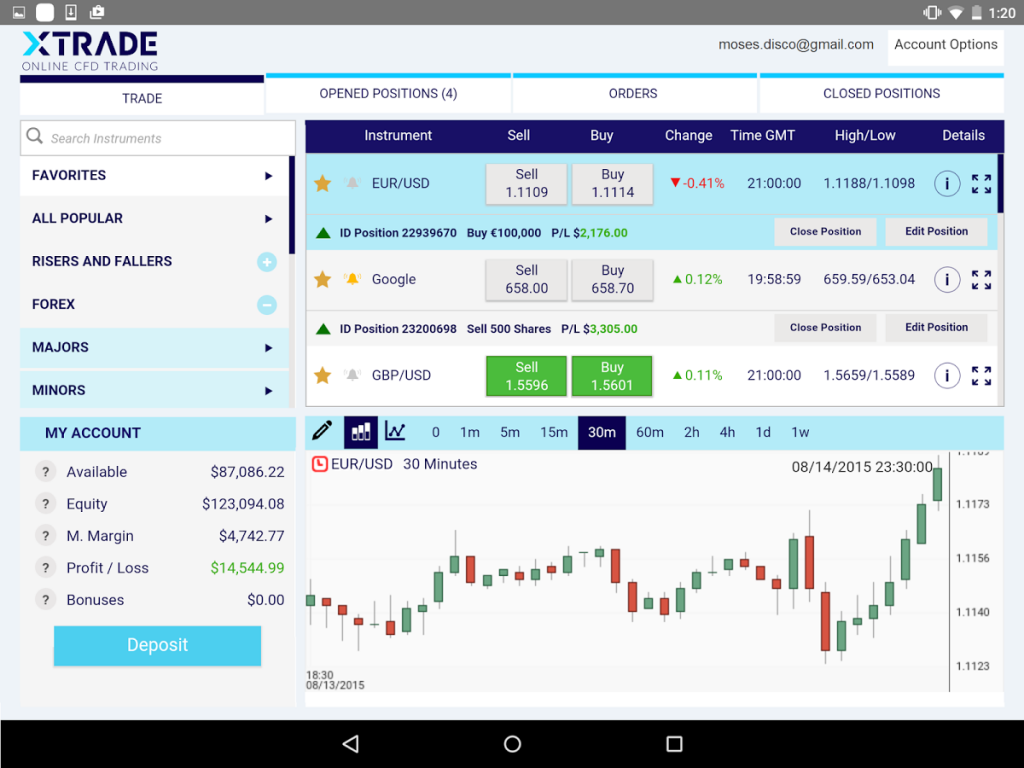 Research the latest trading facilities at Xtrade and make an informed decision
