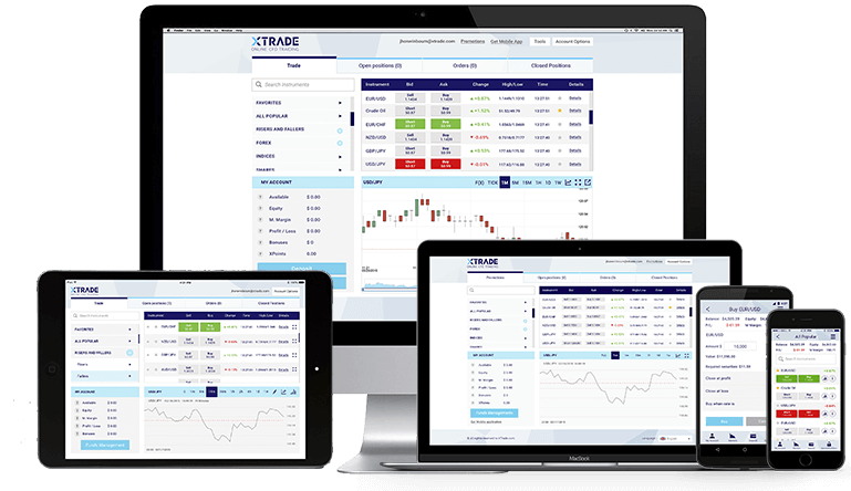 A small guide about Xtrade trading platform